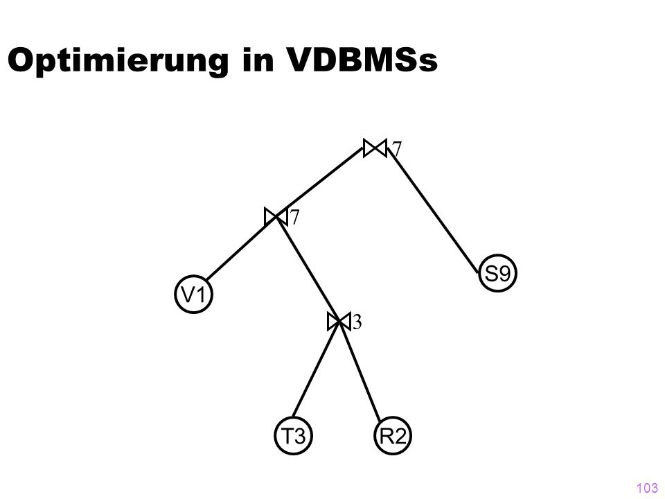 103 Optimierung in VDBMSs T3 V1 R2 S9 3 7 7