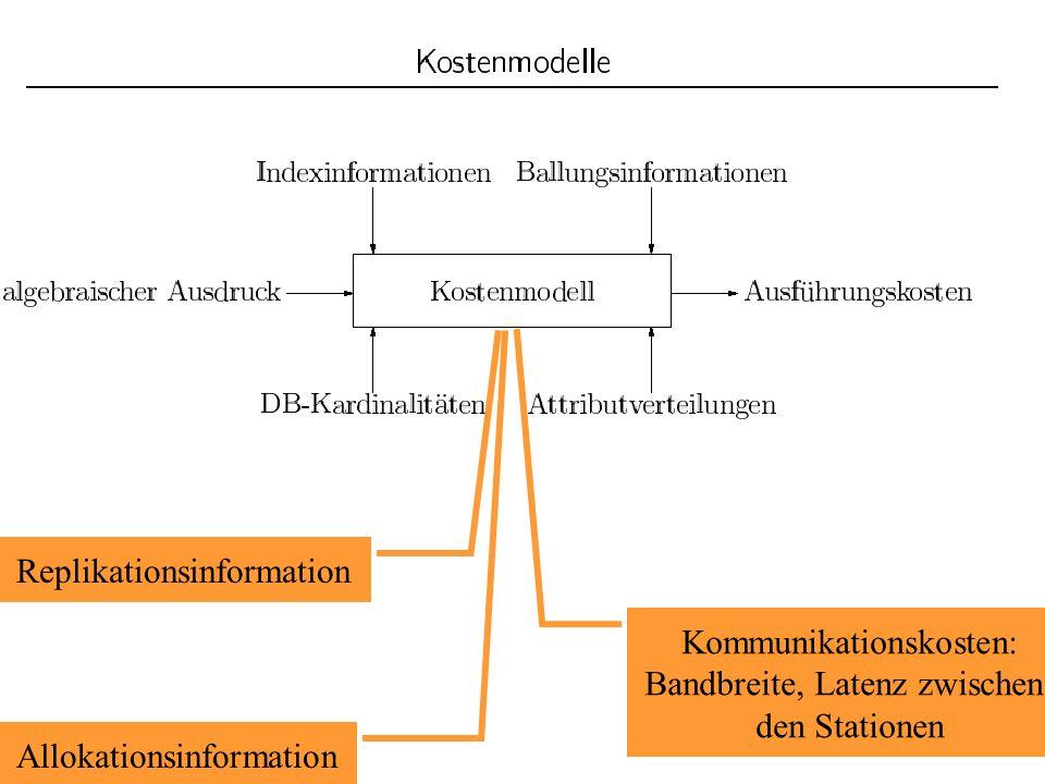 107 Replikationsinformation Kommunikationskosten: Bandbreite, Latenz zwischen den Stationen Allokationsinformation
