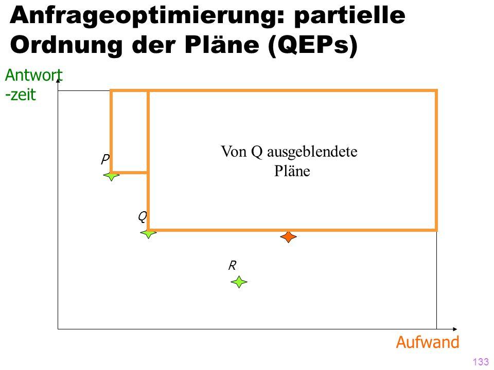 133 Anfrageoptimierung: partielle Ordnung der Pläne (QEPs) Aufwand Antwort -zeit P Q R Von P dominierte (= ausgeblendete) Pläne Von Q ausgeblendete Pl