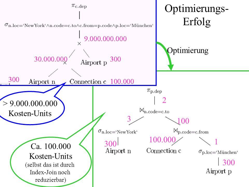 23 Optimierungs- Erfolg 300 3 100 1 100.000 2 Optimierung > 9.000.000.000 Kosten-Units Ca. 100.000 Kosten-Units (selbst das ist durch Index-Join noch