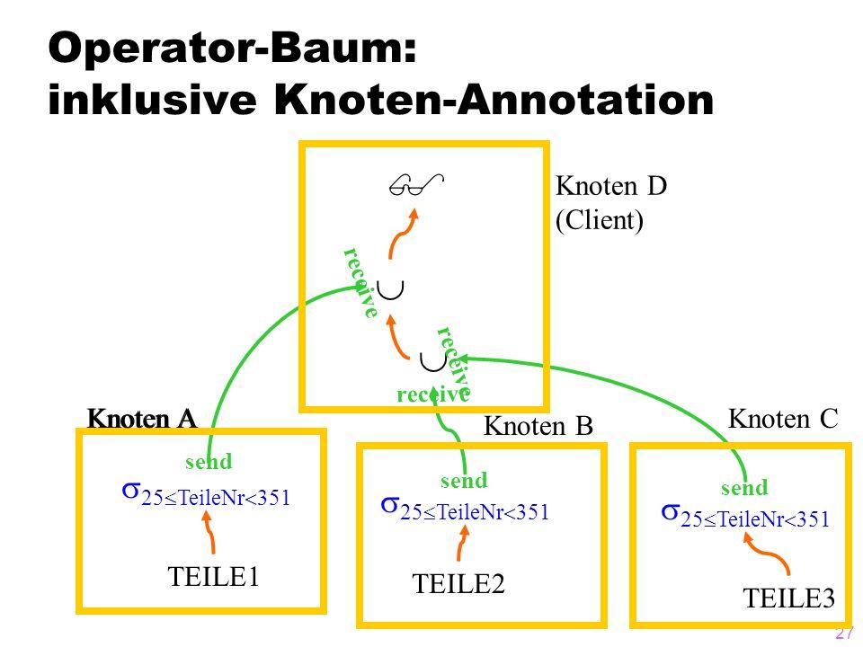 27 Operator-Baum: inklusive Knoten-Annotation TEILE1 TEILE2 TEILE3 25 TeileNr 351 Knoten A Knoten B Knoten C Knoten D (Client) send receive send recei