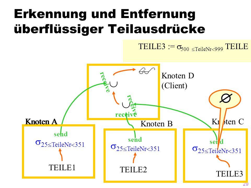 29 Erkennung und Entfernung überflüssiger Teilausdrücke TEILE1 TEILE2 TEILE3 25 TeileNr 351 Knoten A Knoten B Knoten C Knoten D (Client) send receive