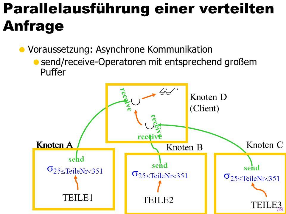 39 Parallelausführung einer verteilten Anfrage Voraussetzung: Asynchrone Kommunikation send/receive-Operatoren mit entsprechend großem Puffer TEILE1 T