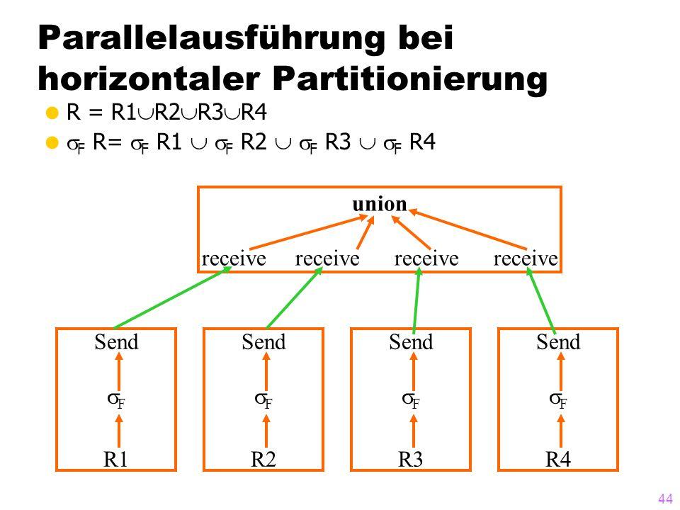 44 Parallelausführung bei horizontaler Partitionierung R = R1 R2 R3 R4 F R= F R1 F R2 F R3 F R4 Send F R1 Send F R2 Send F R3 Send F R4 union receive