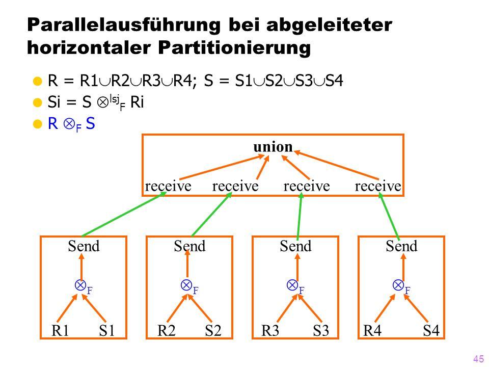 45 Parallelausführung bei abgeleiteter horizontaler Partitionierung R = R1 R2 R3 R4; S = S1 S2 S3 S4 Si = S lsj F Ri R F S Send F R1 S1 Send F R2 S2 S
