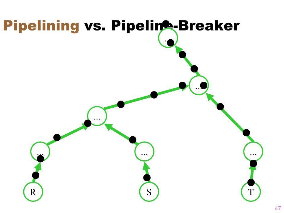 47 Pipelining vs. Pipeline-Breaker RS... T