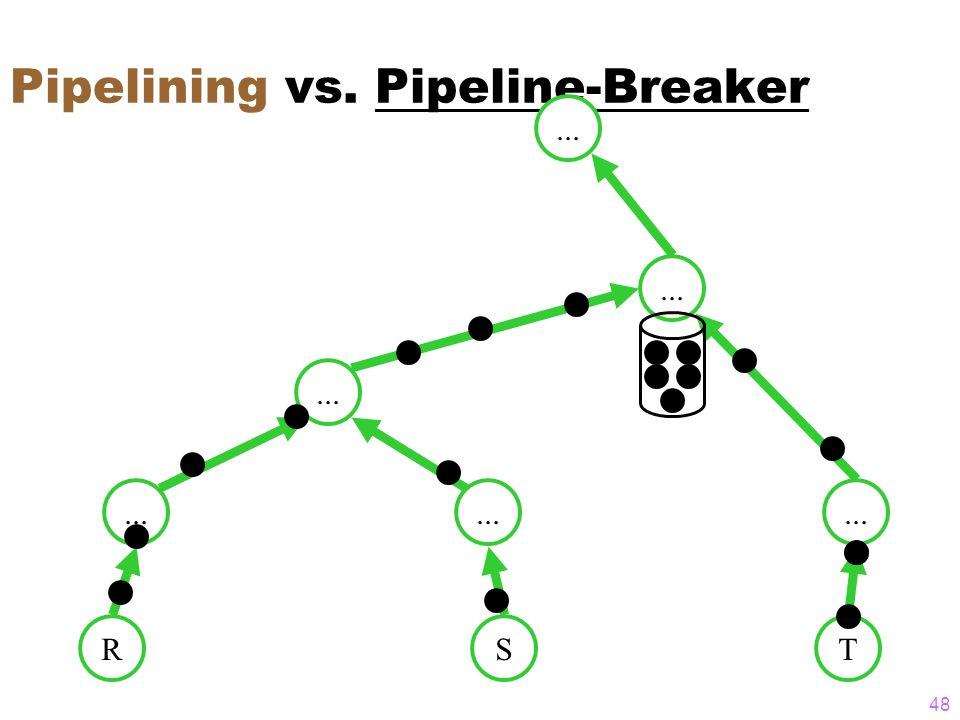 48 Pipelining vs. Pipeline-Breaker RS... T