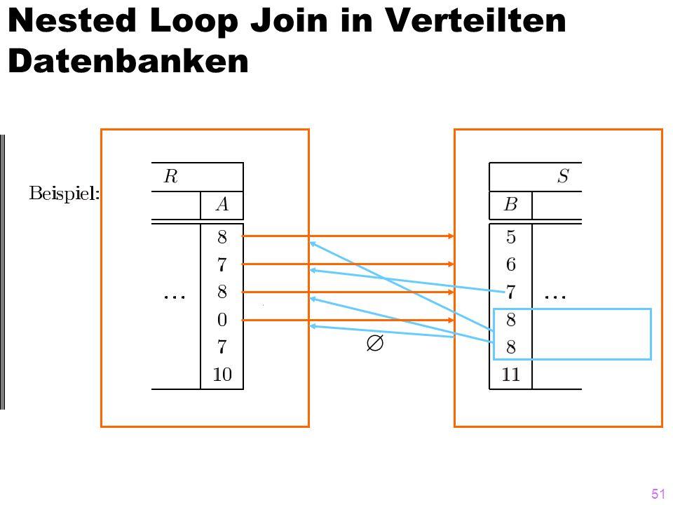 51 Nested Loop Join in Verteilten Datenbanken