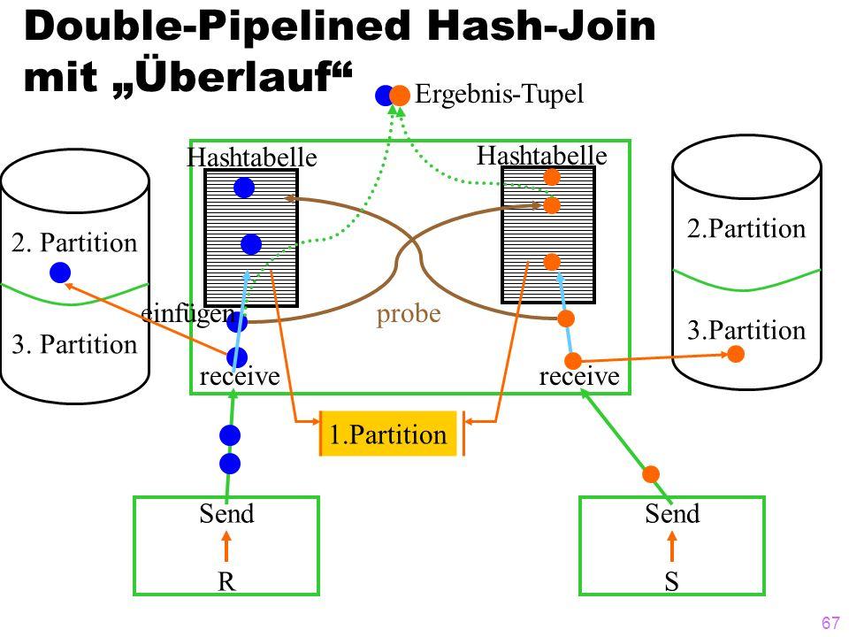 67 Double-Pipelined Hash-Join mit Überlauf Send R Send S receive Hashtabelle probeeinfügen Hashtabelle Ergebnis-Tupel 2.Partition 3.Partition 2. Parti