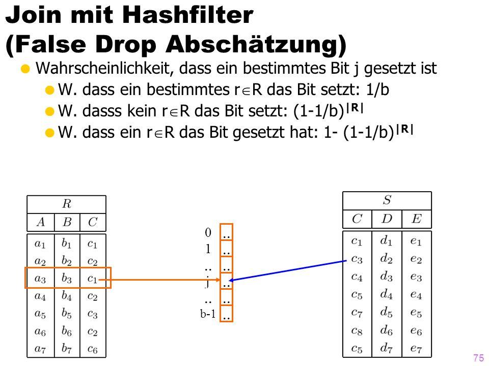 75.. Join mit Hashfilter (False Drop Abschätzung) Wahrscheinlichkeit, dass ein bestimmtes Bit j gesetzt ist W. dass ein bestimmtes r R das Bit setzt: