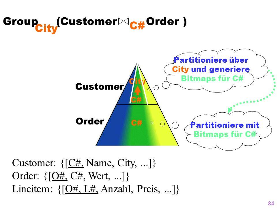 84 Group (Customer Order ) C# City Customer Order C# City C# Partitioniere mit Bitmaps für C# Customer: {[C#, Name, City,...]} Order: {[O#, C#, Wert,.