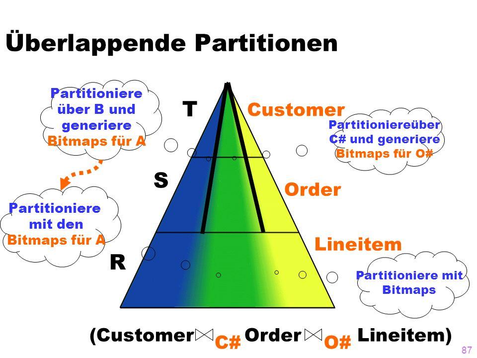 87 Überlappende Partitionen T S R Customer Order Lineitem Partitioniereüber C# und generiere Bitmaps für O# Partitioniere mit Bitmaps Partitioniere üb