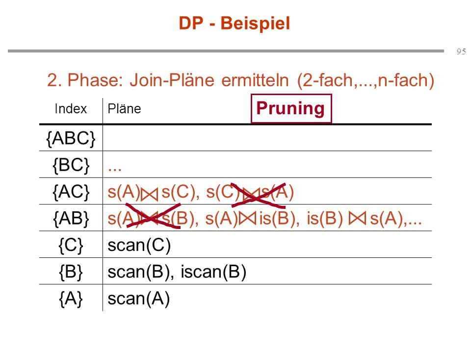95 DP - Beispiel IndexPläne {ABC} {BC}... {AC}s(A) s(C), s(C) s(A) {AB}s(A) s(B), s(A) is(B), is(B) s(A),... {C}scan(C) {B}scan(B), iscan(B) {A}scan(A