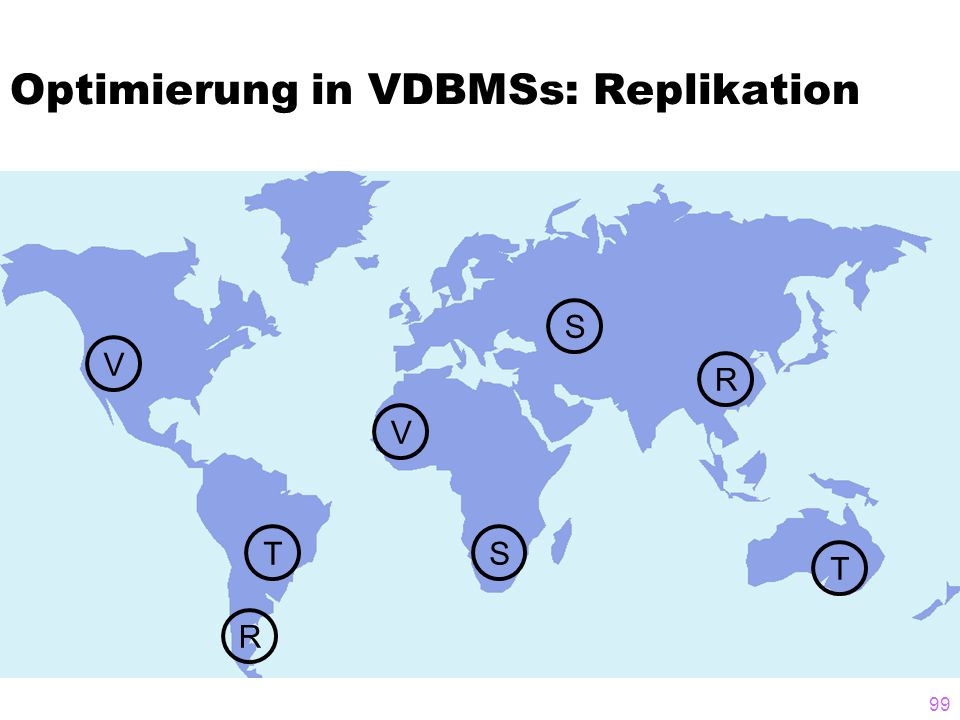 99 Optimierung in VDBMSs: Replikation T T S V V R R S