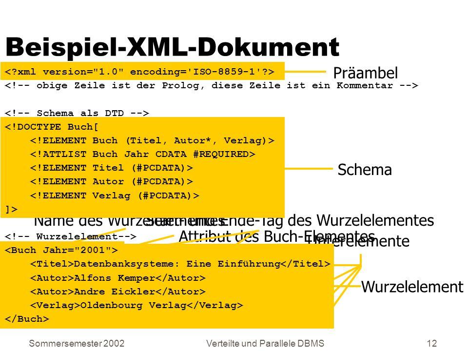 Sommersemester 2002Verteilte und Parallele DBMS12 Name des Wurzelelementes Unterelemente Attribut des Buch-Elementes Start- und Ende-Tag des Wurzelele