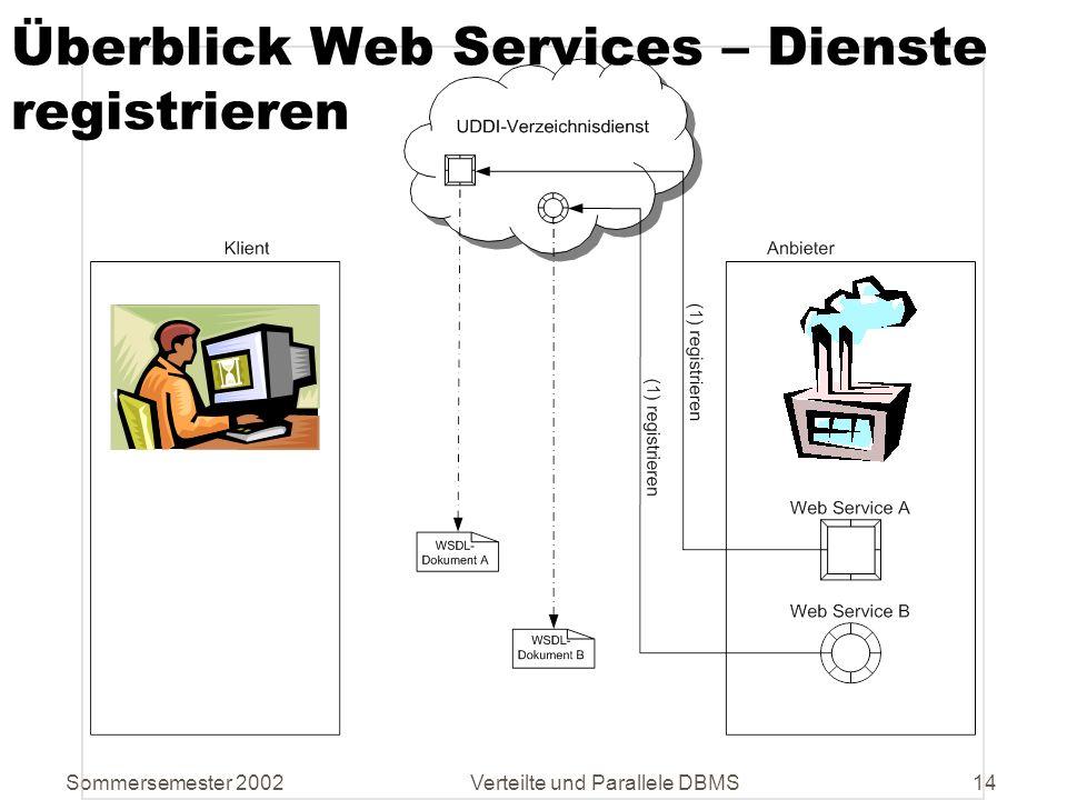 Sommersemester 2002Verteilte und Parallele DBMS14 Überblick Web Services – Dienste registrieren