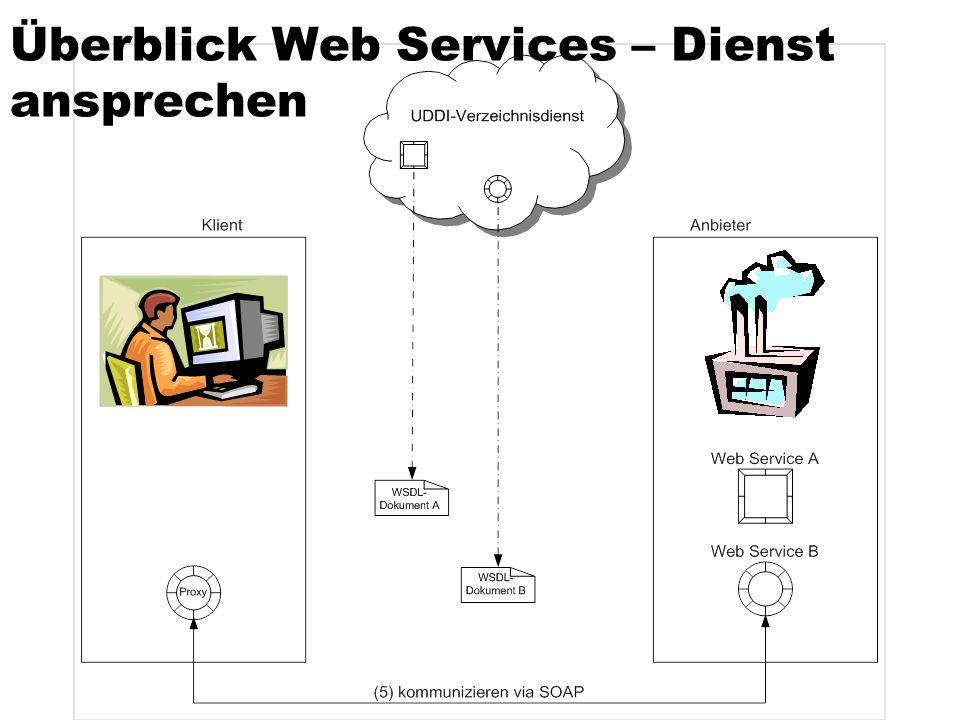 Sommersemester 2002Verteilte und Parallele DBMS18 Überblick Web Services – Dienst ansprechen