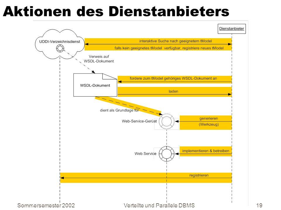 Sommersemester 2002Verteilte und Parallele DBMS19 Aktionen des Dienstanbieters