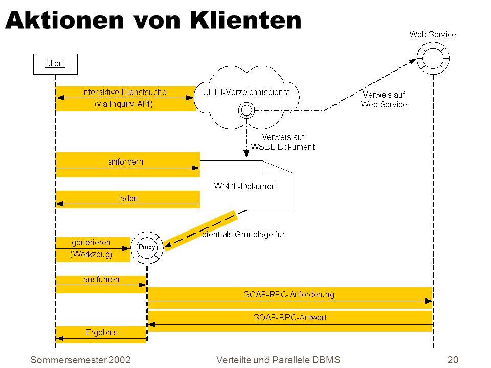 Sommersemester 2002Verteilte und Parallele DBMS20 Aktionen von Klienten