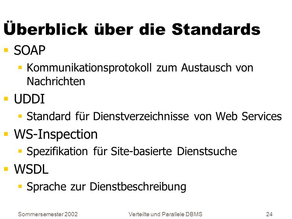Sommersemester 2002Verteilte und Parallele DBMS24 Überblick über die Standards SOAP Kommunikationsprotokoll zum Austausch von Nachrichten UDDI Standar
