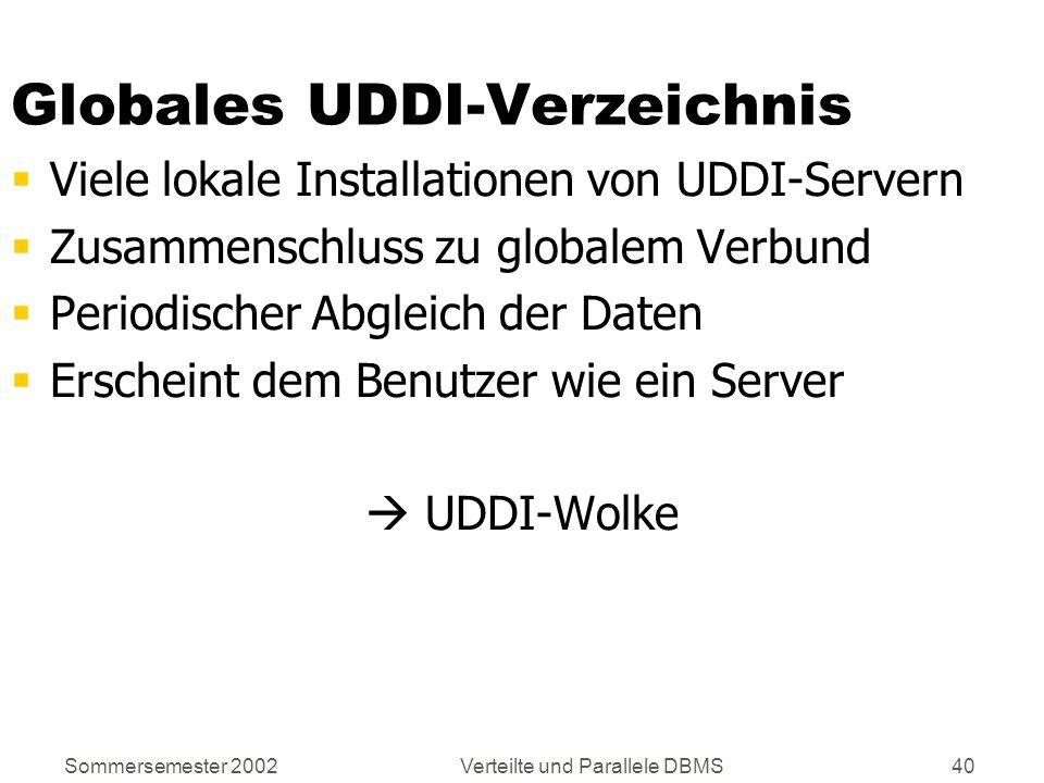 Sommersemester 2002Verteilte und Parallele DBMS40 Globales UDDI-Verzeichnis Viele lokale Installationen von UDDI-Servern Zusammenschluss zu globalem V