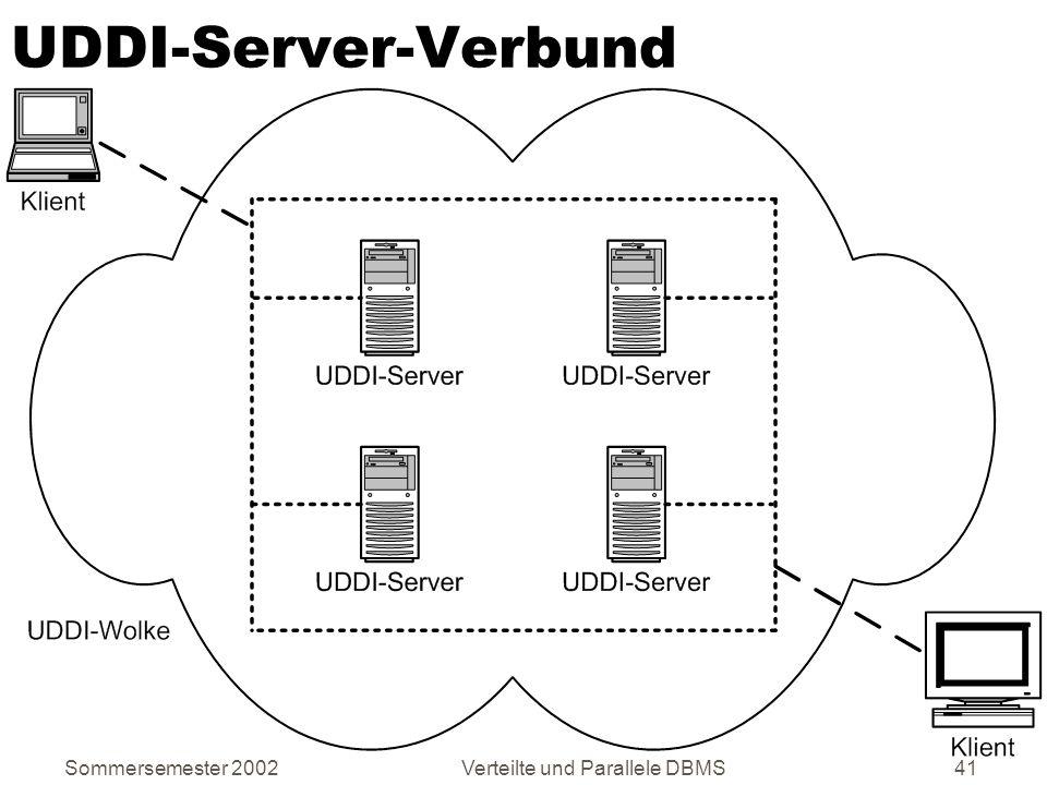 Sommersemester 2002Verteilte und Parallele DBMS41 UDDI-Server-Verbund