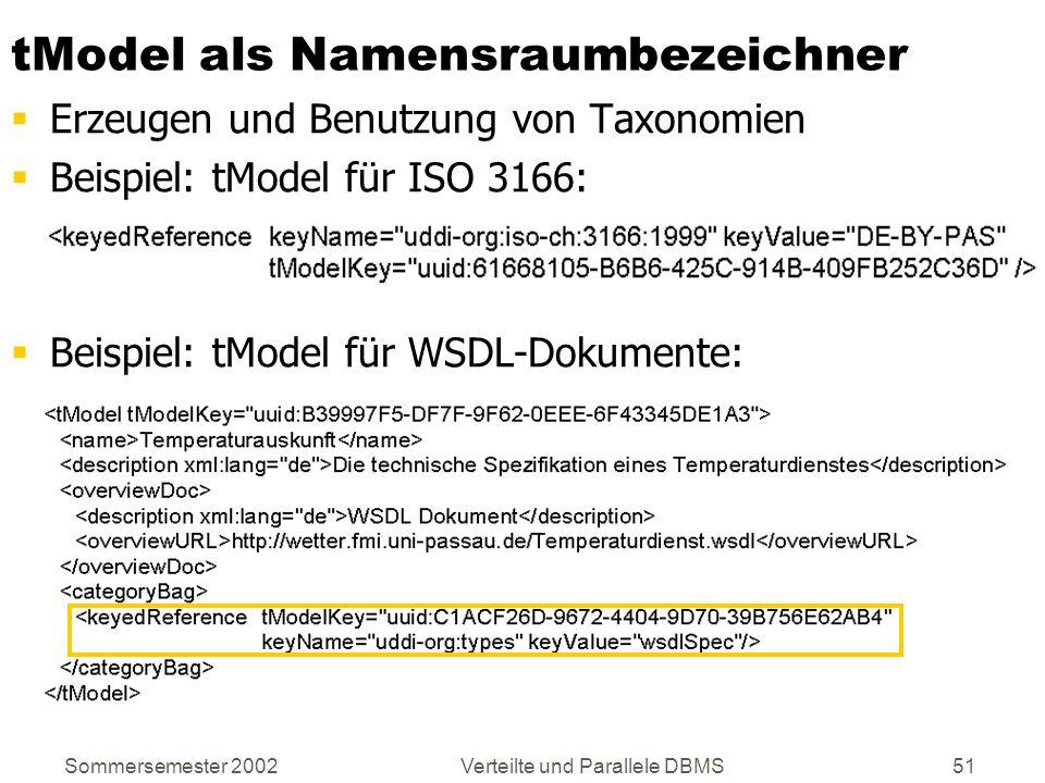 Sommersemester 2002Verteilte und Parallele DBMS51 tModel als Namensraumbezeichner Erzeugen und Benutzung von Taxonomien Beispiel: tModel für ISO 3166: