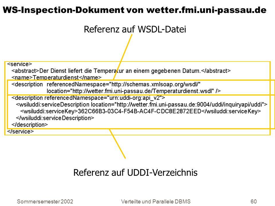 Sommersemester 2002Verteilte und Parallele DBMS60 WS-Inspection-Dokument von wetter.fmi.uni-passau.de … Referenz auf UDDI-Verzeichnis Referenz auf WSD