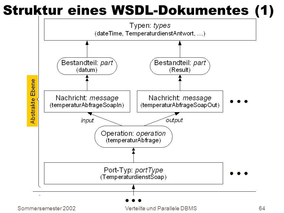 Sommersemester 2002Verteilte und Parallele DBMS64 Struktur eines WSDL-Dokumentes (1) …