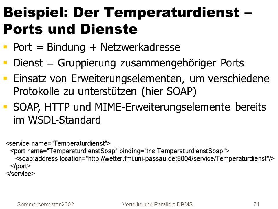 Sommersemester 2002Verteilte und Parallele DBMS71 Beispiel: Der Temperaturdienst – Ports und Dienste Port = Bindung + Netzwerkadresse Dienst = Gruppie