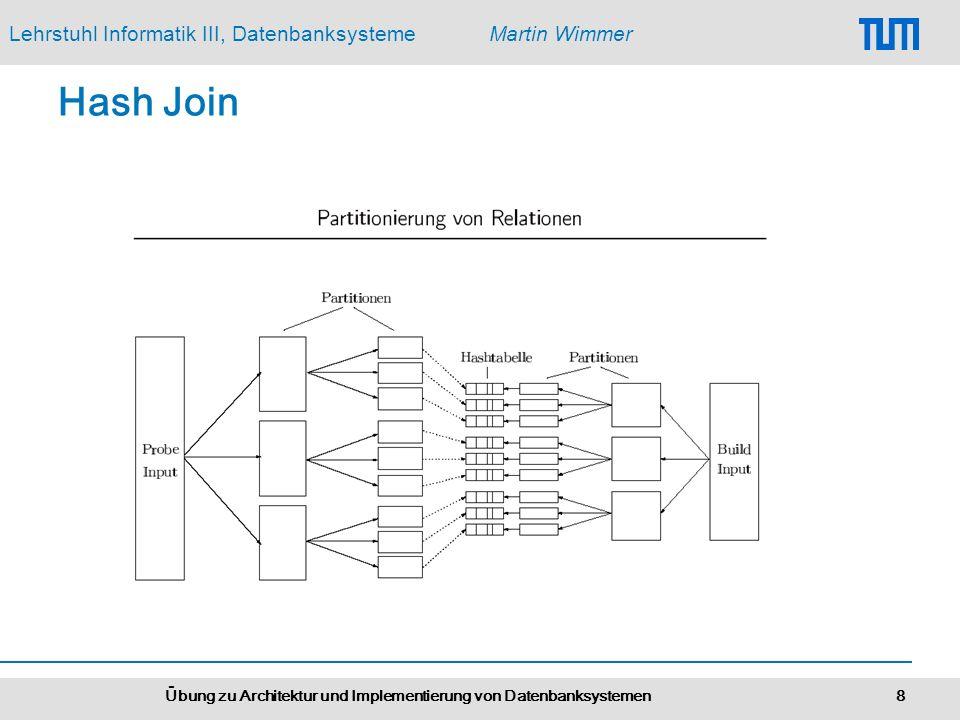 Lehrstuhl Informatik III, DatenbanksystemeMartin Wimmer Übung zu Architektur und Implementierung von Datenbanksystemen 8 Hash Join