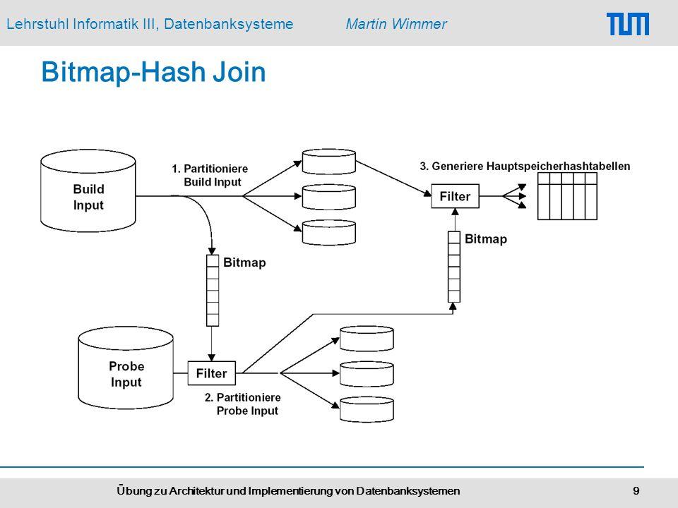 Lehrstuhl Informatik III, DatenbanksystemeMartin Wimmer Übung zu Architektur und Implementierung von Datenbanksystemen 9 Bitmap-Hash Join