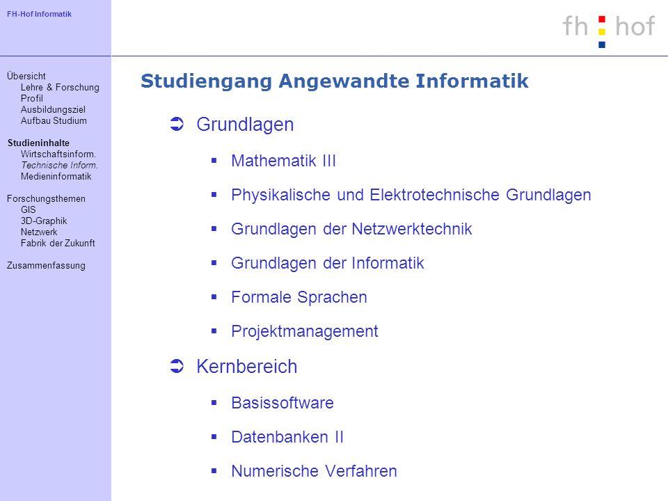 FH-Hof Informatik Studiengang Angewandte Informatik Grundlagen Mathematik III Physikalische und Elektrotechnische Grundlagen Grundlagen der Netzwerkte