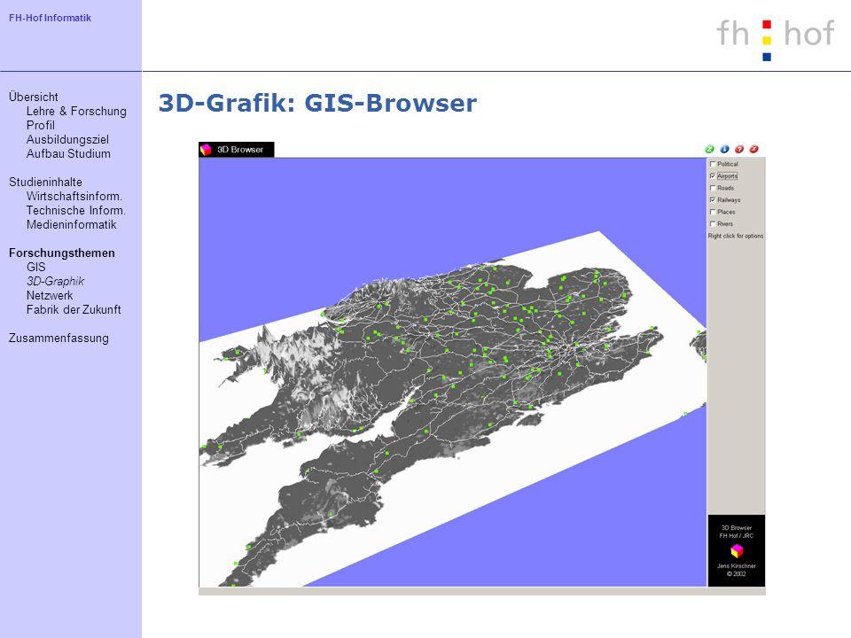 FH-Hof Informatik 3D-Grafik: GIS-Browser Übersicht Lehre & Forschung Profil Ausbildungsziel Aufbau Studium Studieninhalte Wirtschaftsinform. Technisch