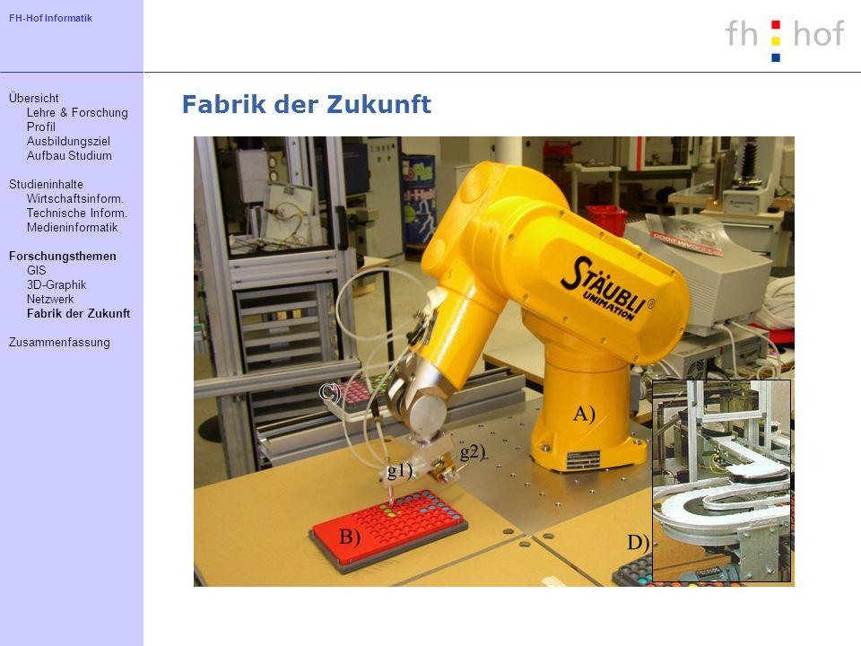 FH-Hof Informatik Fabrik der Zukunft Übersicht Lehre & Forschung Profil Ausbildungsziel Aufbau Studium Studieninhalte Wirtschaftsinform. Technische In
