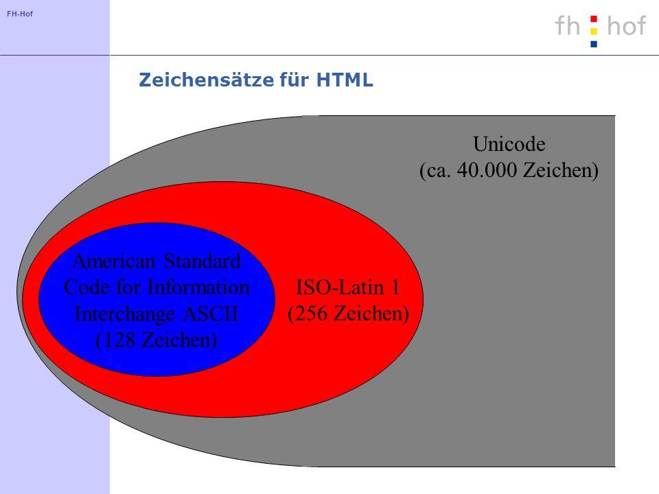 FH-Hof Zeichensätze für HTML American Standard Code for Information Interchange ASCII (128 Zeichen) ISO-Latin 1 (256 Zeichen) Unicode (ca. 40.000 Zeic