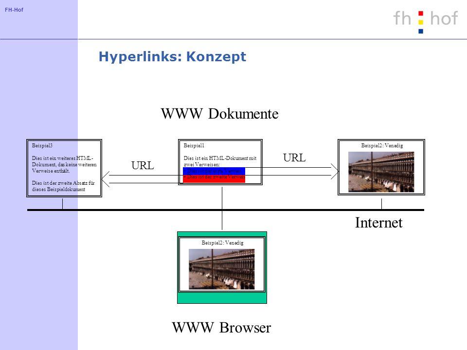 FH-Hof Hyperlinks: Konzept Beispiel1 Dies ist ein HTML-Dokument mit zwei Verweisen: Dies ist der erste Verweis Dies ist der zweite Verweis Beispiel3 D