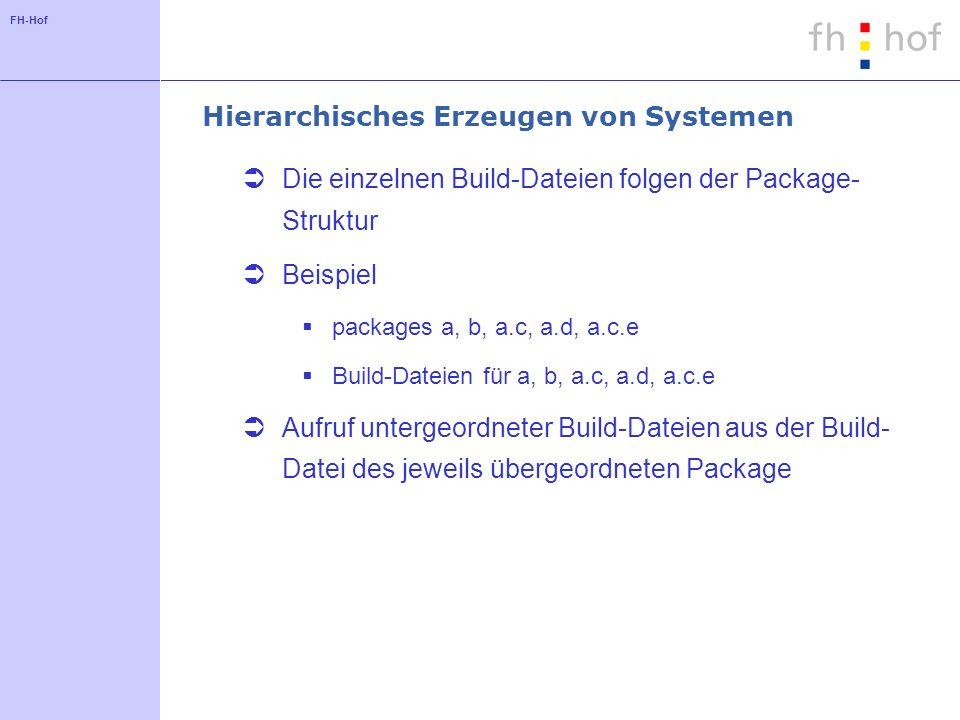 FH-Hof Hierarchisches Erzeugen von Systemen Die einzelnen Build-Dateien folgen der Package- Struktur Beispiel packages a, b, a.c, a.d, a.c.e Build-Dateien für a, b, a.c, a.d, a.c.e Aufruf untergeordneter Build-Dateien aus der Build- Datei des jeweils übergeordneten Package