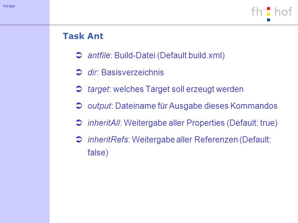 FH-Hof Task Ant antfile: Build-Datei (Default build.xml) dir: Basisverzeichnis target: welches Target soll erzeugt werden output: Dateiname für Ausgabe dieses Kommandos inheritAll: Weitergabe aller Properties (Default: true) inheritRefs: Weitergabe aller Referenzen (Default: false)