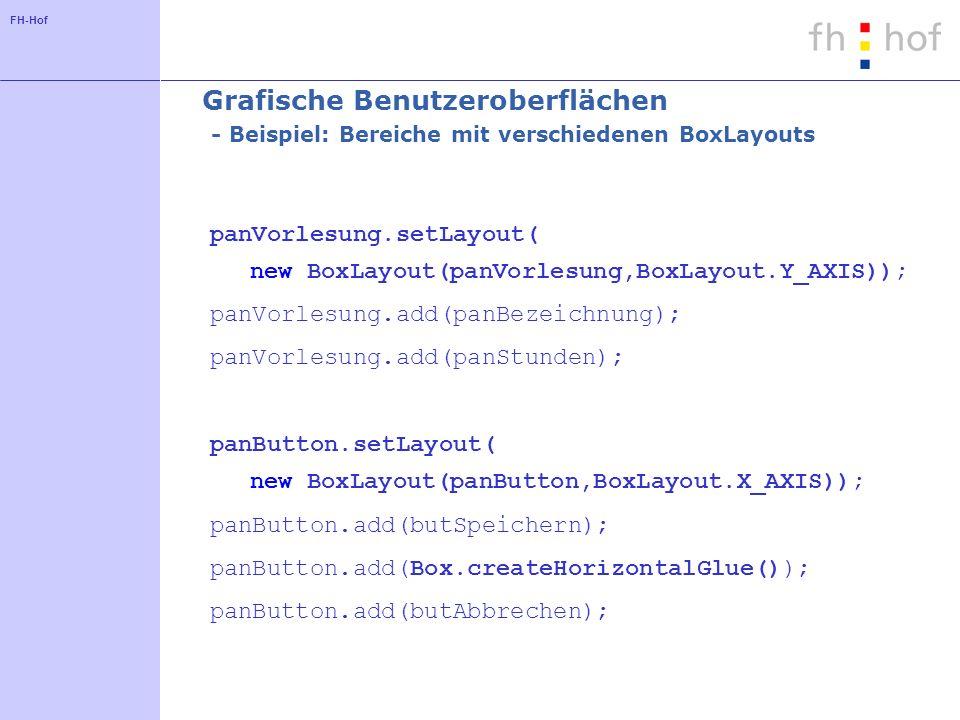 FH-Hof Grafische Benutzeroberflächen - Beispiel: Bereiche mit verschiedenen BoxLayouts panVorlesung.setLayout( new BoxLayout(panVorlesung,BoxLayout.Y_AXIS)); panVorlesung.add(panBezeichnung); panVorlesung.add(panStunden); panButton.setLayout( new BoxLayout(panButton,BoxLayout.X_AXIS)); panButton.add(butSpeichern); panButton.add(Box.createHorizontalGlue()); panButton.add(butAbbrechen);