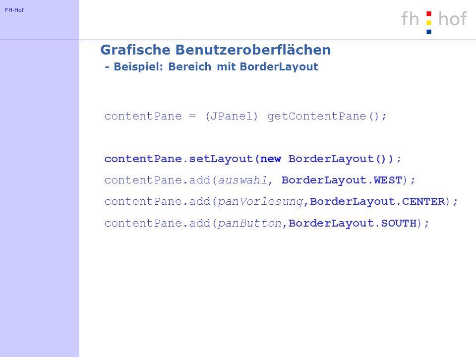 FH-Hof Grafische Benutzeroberflächen - Beispiel: Bereich mit BorderLayout contentPane = (JPanel) getContentPane(); contentPane.setLayout(new BorderLayout()); contentPane.add(auswahl, BorderLayout.WEST); contentPane.add(panVorlesung,BorderLayout.CENTER); contentPane.add(panButton,BorderLayout.SOUTH);