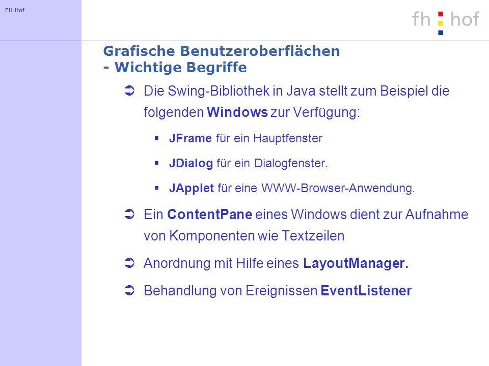FH-Hof Grafische Benutzeroberflächen - Wichtige Begriffe Die Swing-Bibliothek in Java stellt zum Beispiel die folgenden Windows zur Verfügung: JFrame für ein Hauptfenster JDialog für ein Dialogfenster.