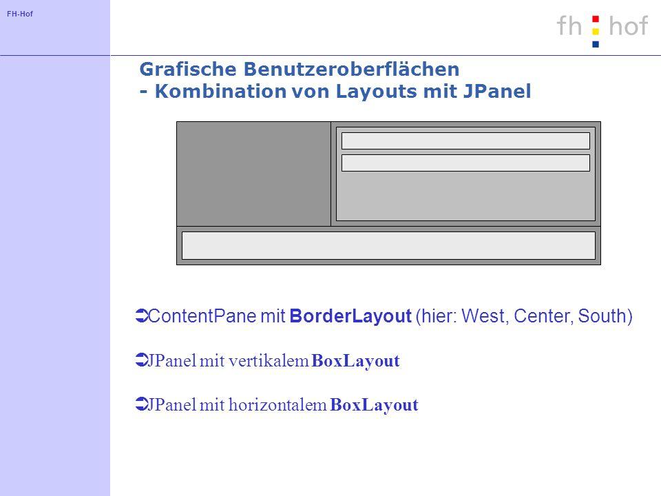 FH-Hof Grafische Benutzeroberflächen - Definition der Komponenten als Attribute der Klasse class VorlesungEditor extends JFrame { JPanel contentPane, panBezeichnung = new JPanel(), panStunden = new JPanel(), panVorlesung = new JPanel(), panButton = new JPanel(); JTextField tfBezeichnung = new JTextField(10), tfStunden = new JTextField(2); JLabel labBezeichnung = new JLabel( Bezeichnung: ), labStunden = new JLabel( Stunden: ); JButton butSpeichern = new JButton( Speichern ), butAbbrechen = new JButton( Abbrechen ); DefaultListModel dlm = new DefaultListModel(); JList auswahl = new JList(dlm);