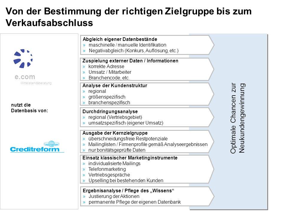 Abgleich eigener Datenbestände maschinelle / manuelle Identifikation Kundendaten Gerd Müller KGGötestr.