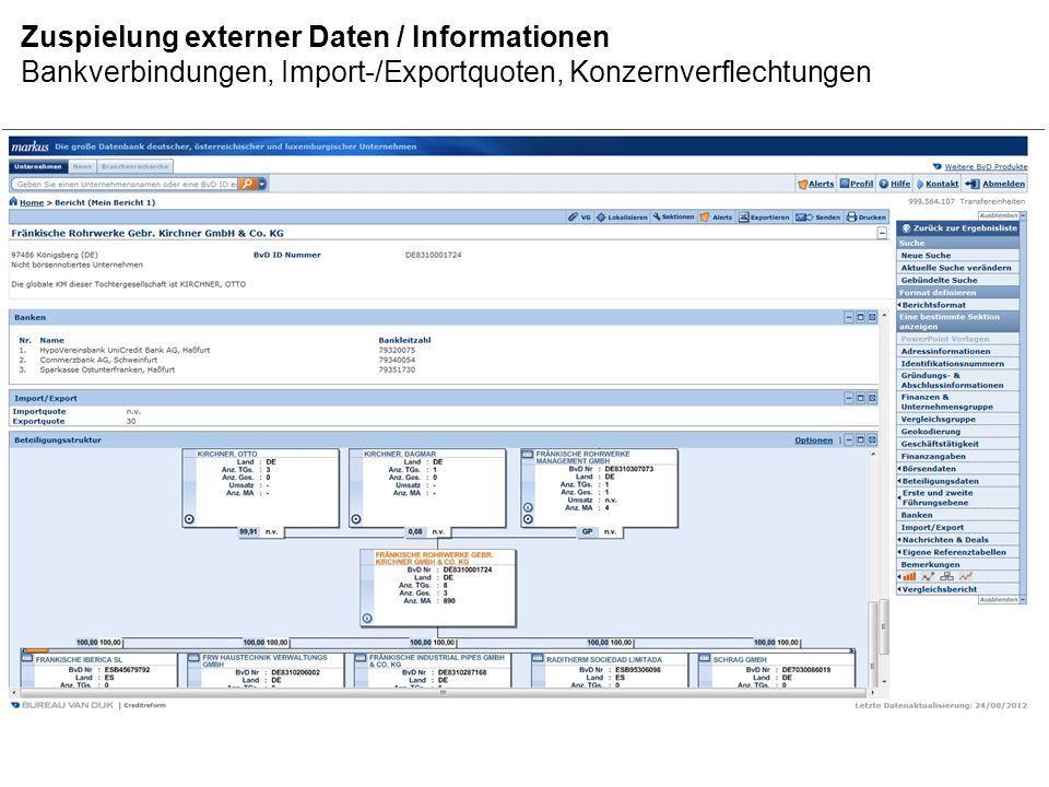 Zuspielung externer Daten / Informationen Bankverbindungen, Import-/Exportquoten, Konzernverflechtungen