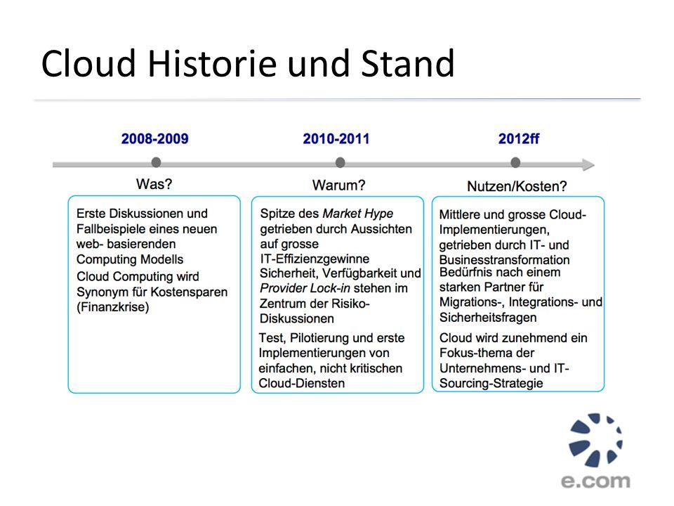 Cloud Historie und Stand