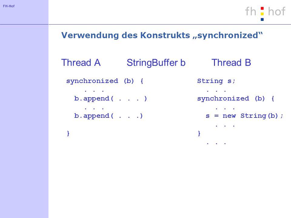FH-Hof Verwendung des Konstrukts synchronized Thread AThread B StringBuffer b synchronized (b) {... b.append(... )... b.append(...) } String s;... syn