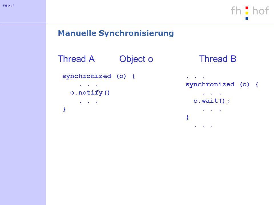 FH-Hof Manuelle Synchronisierung Thread AThread B Object o synchronized (o) {... o.notify()... }... synchronized (o) {... o.wait();... }...