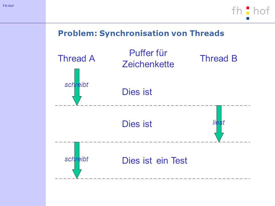 FH-Hof Synchronisation mit einem Monitor - Optionen Deklaration einer Methode mit dem Schlüsselwort synchronized Deklaration eines Blocks mit dem Konstrukt synchronized ( expression ) block Die so markierten Anweisungen dürfen nicht gleichzeitig : auf das zugehörige Objekt für die Methode oder auf das Ergebnisobjekt des Ausdrucks angewendet werden Der interne Scheduler blockiert bei Bedarf die Ausführung von Anweisungen für ein Objekt