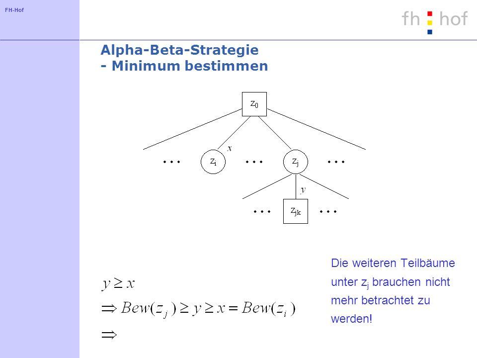 FH-Hof Alpha-Beta-Strategie - Minimum bestimmen Die weiteren Teilbäume unter z j brauchen nicht mehr betrachtet zu werden!